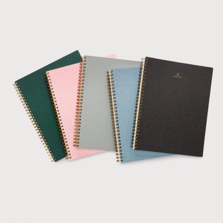 Appointed Notizbuch dunkelgrün blanko 2